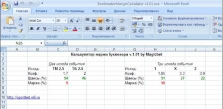 Новый сайт букмекерской конторы зенит вход в систему
